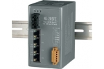 Ethernet + Fibre Optic Switch