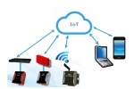 IoT and M2M Remote Monitoring Technology