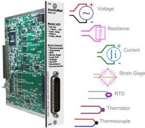 iNet-423 Amplifier Card