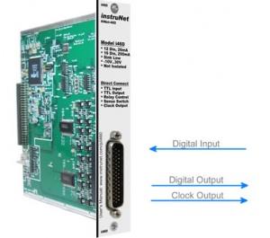 iNet-460 Digital I/O Card