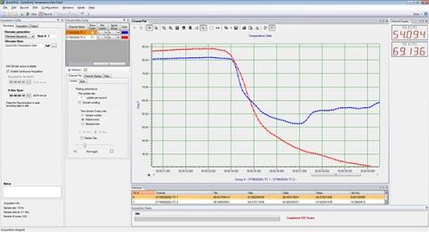 SP8072-KEY  QuickDAQ FFT Analysis Option