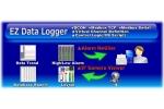 EZDataLogger Data Logging software (Professional)