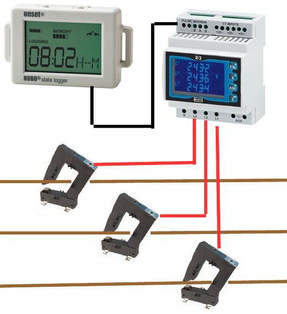 16 Channel Temperature Data Logger Voltage : Energy monitoring solutions